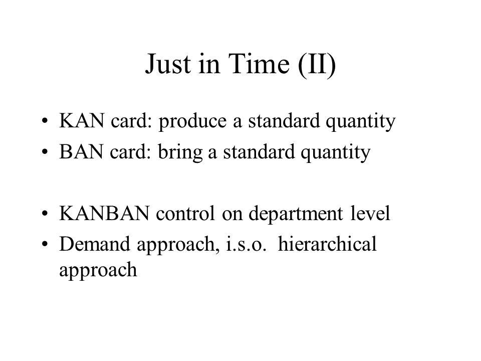 Just in Time (I) Japanese production philosophy: –juiste producten, juiste tijdstip, juiste plaats, juiste kwaliteit, juiste hoeveelheid Inventory red