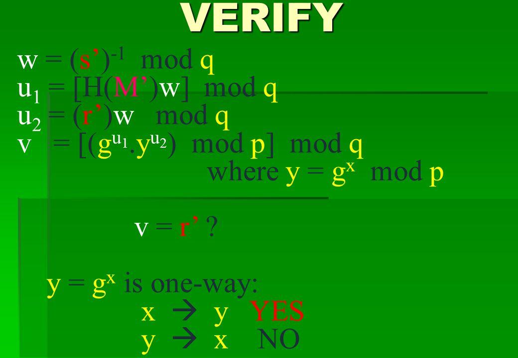 VERIFY VERIFY w = (s') -1 mod q u 1 = [H(M')w] mod q u 2 = (r')w mod q v = [(g u 1.y u 2 ) mod p] mod q where y = g x mod p v = r' .
