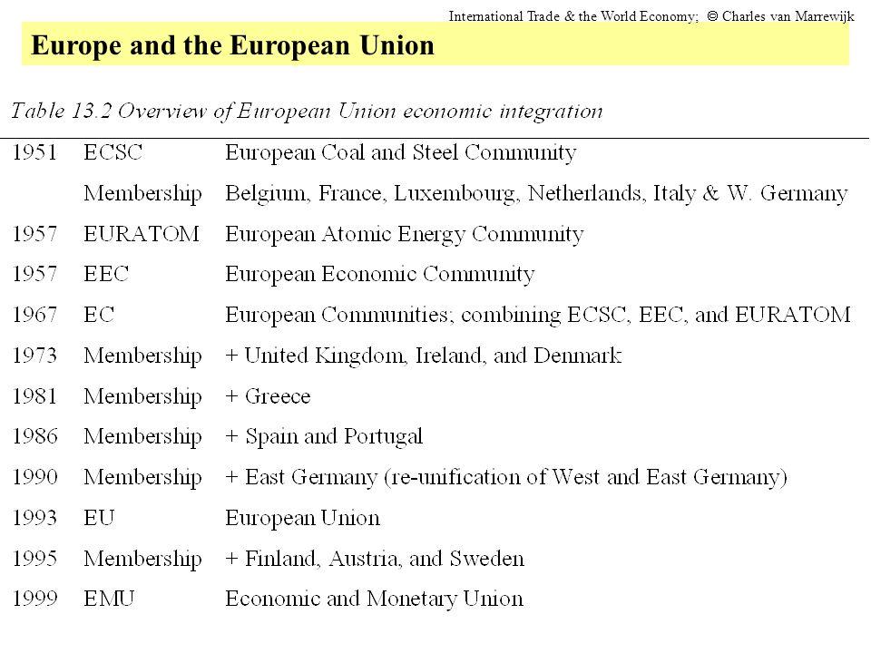 Europe and the European Union International Trade & the World Economy;  Charles van Marrewijk