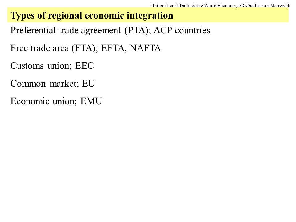 Types of regional economic integration International Trade & the World Economy;  Charles van Marrewijk Preferential trade agreement (PTA); ACP count