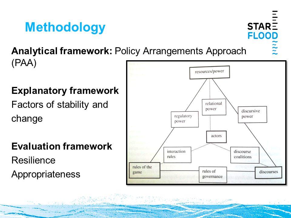 Methodology Analytical framework: Policy Arrangements Approach (PAA) Explanatory framework Factors of stability and change Evaluation framework Resili