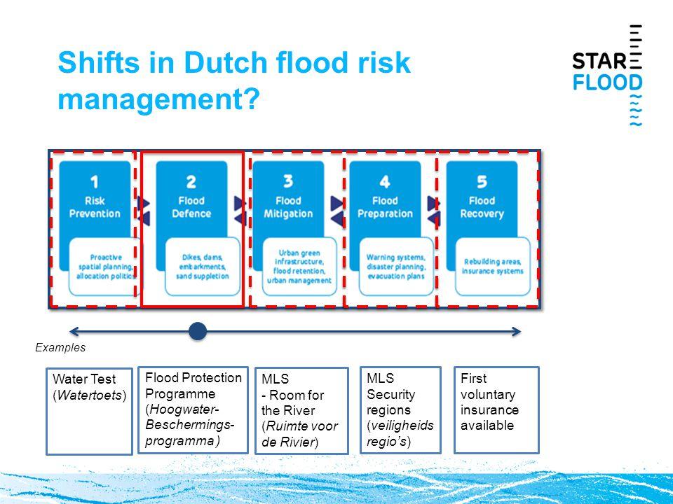 Shifts in Dutch flood risk management? Water Test (Watertoets) Flood Protection Programme (Hoogwater- Beschermings- programma ) MLS Security regions (