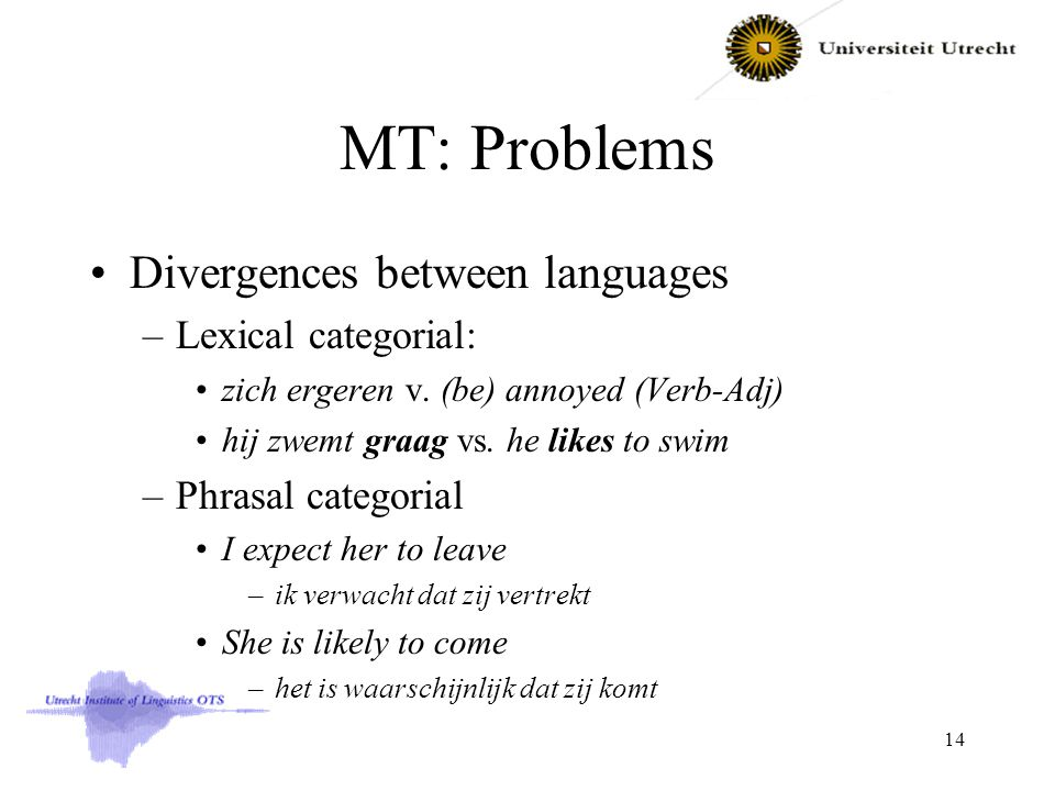 MT: Problems Divergences between languages –Lexical categorial: zich ergeren v.