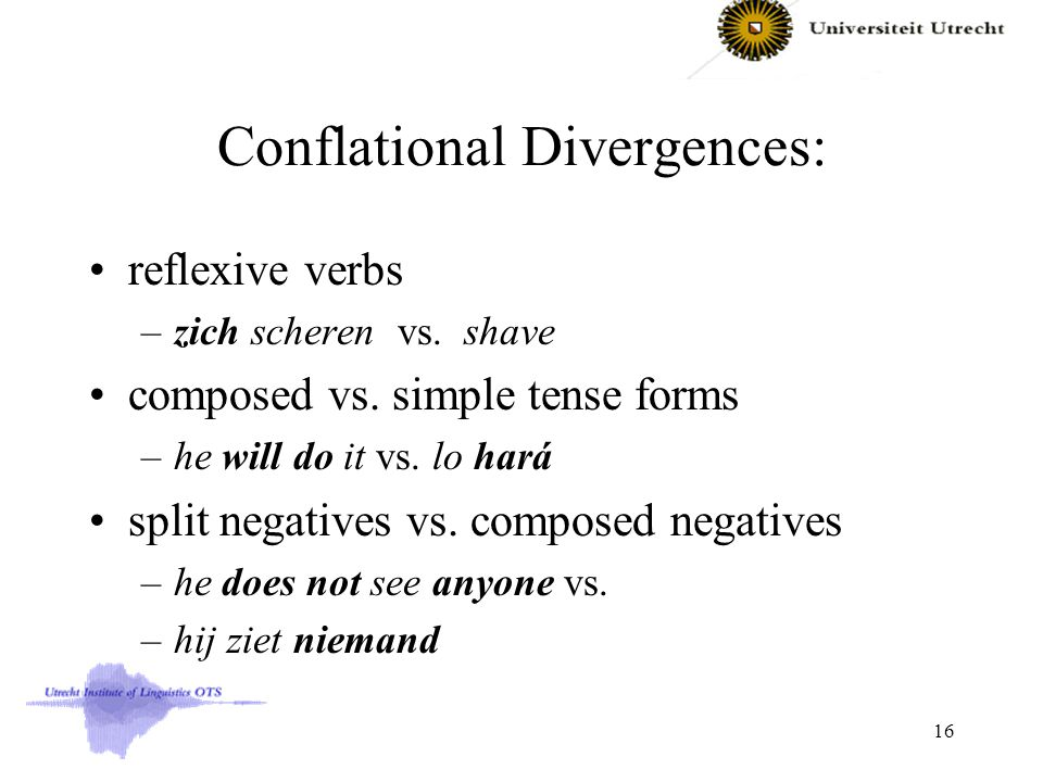 Conflational Divergences: reflexive verbs –zich scheren vs. shave composed vs. simple tense forms –he will do it vs. lo hará split negatives vs. compo