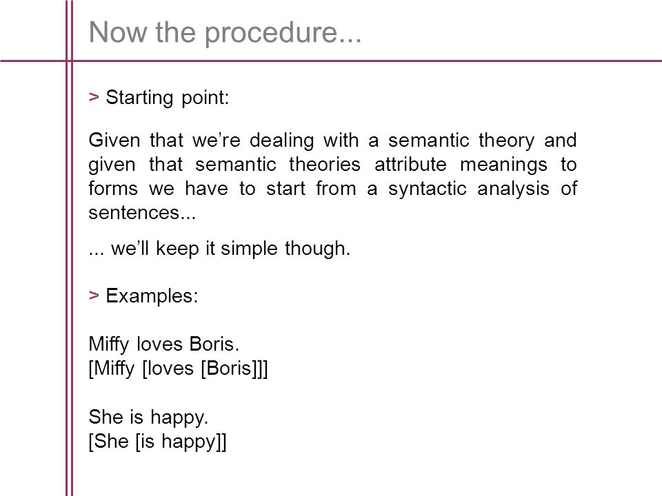 Now the procedure... > Starting point:... we'll keep it simple though.