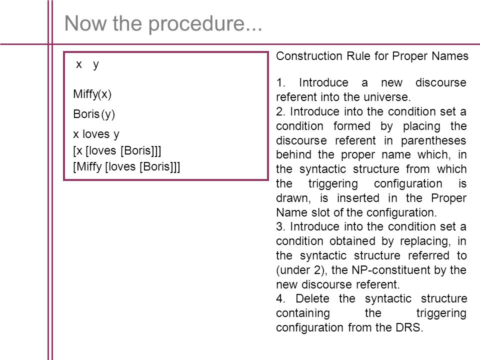 Now the procedure... [Miffy [loves [Boris]]] Construction Rule for Proper Names 1.