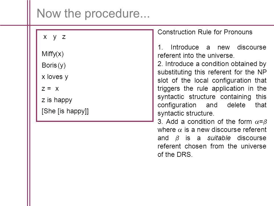 Now the procedure...