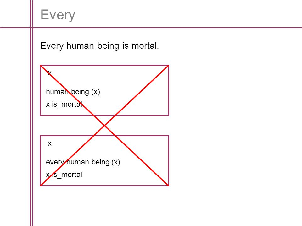 Every Every human being is mortal.