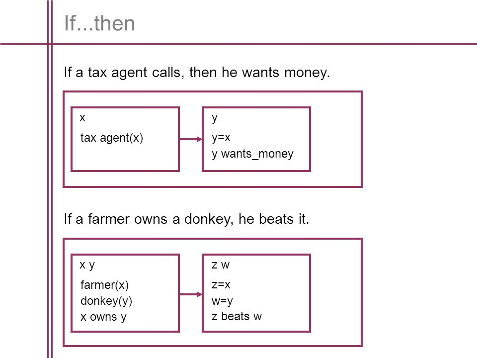 If...then If a tax agent calls, then he wants money.