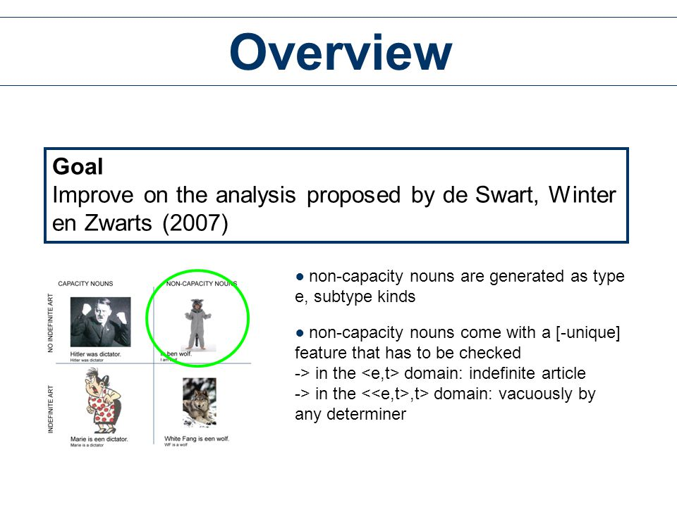 Overview Goal Improve on the analysis proposed by de Swart, Winter en Zwarts (2007) ● non-capacity nouns are generated as type e, subtype kinds ● non-capacity nouns come with a [-unique] feature that has to be checked -> in the domain: indefinite article -> in the,t> domain: vacuously by any determiner