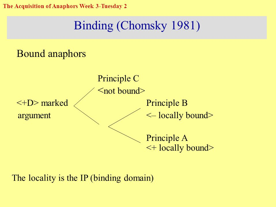 Binding (Chomsky 1981) Bound anaphors Principle C marked Principle B argument Principle A The locality is the IP (binding domain) The Acquisition of Anaphors Week 3-Tuesday 2
