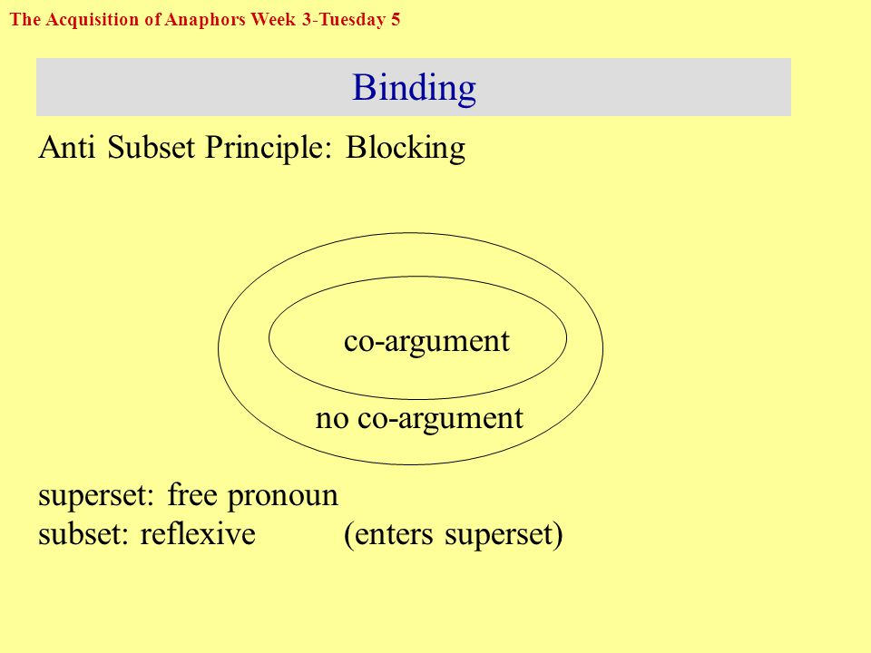 Binding Anti Subset Principle: Blocking co-argument no co-argument superset: free pronoun subset: reflexive (enters superset) The Acquisition of Anaphors Week 3-Tuesday 5