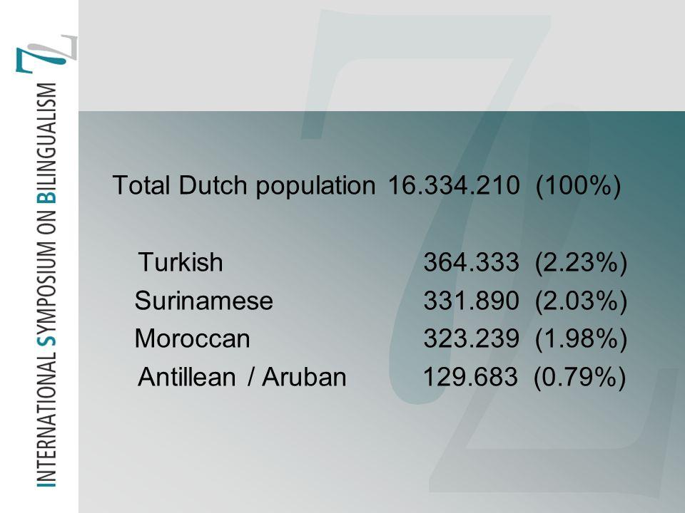 Total Dutch population 16.334.210 (100%) Turkish 364.333 (2.23%) Surinamese 331.890 (2.03%) Moroccan 323.239 (1.98%) Antillean / Aruban 129.683 (0.79%)