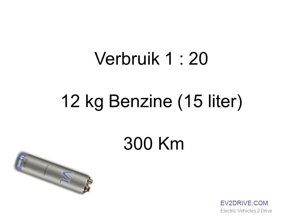 EV2DRIVE.COM Electric Vehicles 2 Drive Verbruik 1 : 20 12 kg Benzine (15 liter) 300 Km