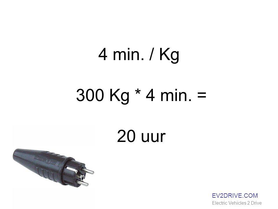 EV2DRIVE.COM Electric Vehicles 2 Drive 4 min. / Kg 300 Kg * 4 min. = 20 uur