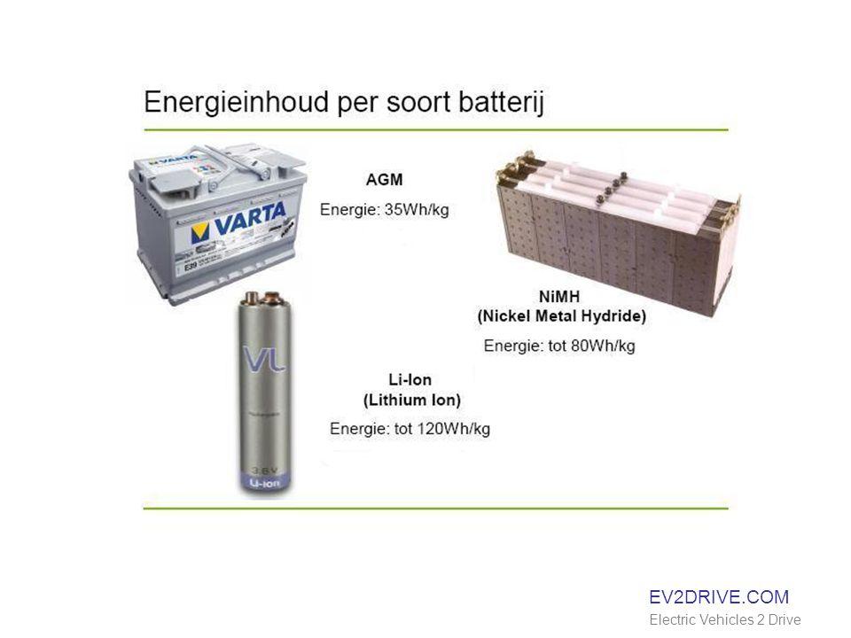 EV2DRIVE.COM Electric Vehicles 2 Drive Li-Ion = 120 J/s * 3600 s Li-Ion = 430.000 J/kg