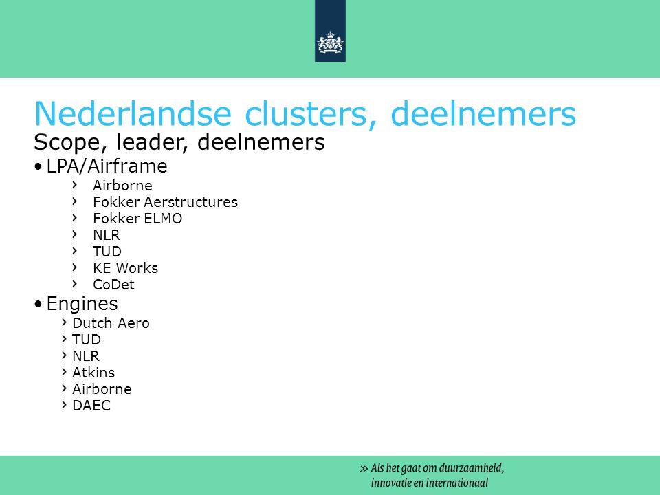 Nederlandse clusters, deelnemers en omvang Scope, leader, deelnemers LPA/Airframe Airborne Fokker Aerstructures Fokker ELMO NLR TUD KE Works CoDet Engines Dutch Aero TUD NLR Atkins Airborne DAEC