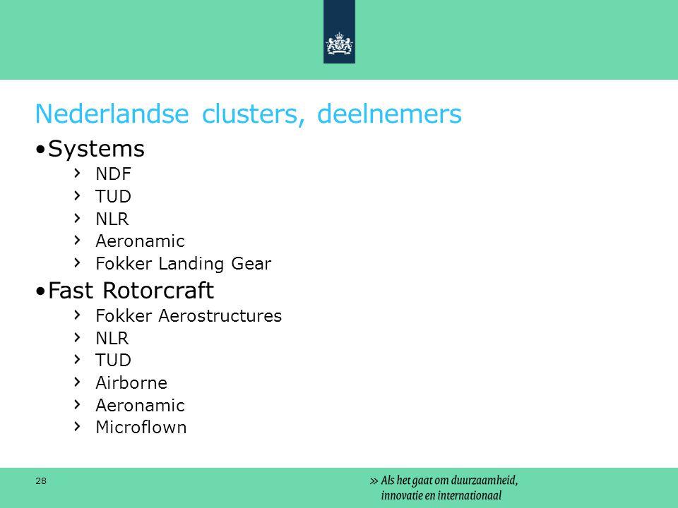Nederlandse clusters, deelnemers Systems NDF TUD NLR Aeronamic Fokker Landing Gear Fast Rotorcraft Fokker Aerostructures NLR TUD Airborne Aeronamic Microflown 28