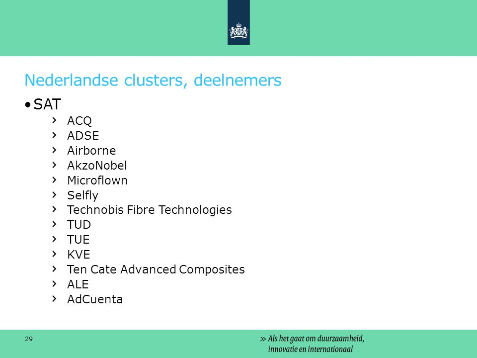 Nederlandse clusters, deelnemers SAT ACQ ADSE Airborne AkzoNobel Microflown Selfly Technobis Fibre Technologies TUD TUE KVE Ten Cate Advanced Composit