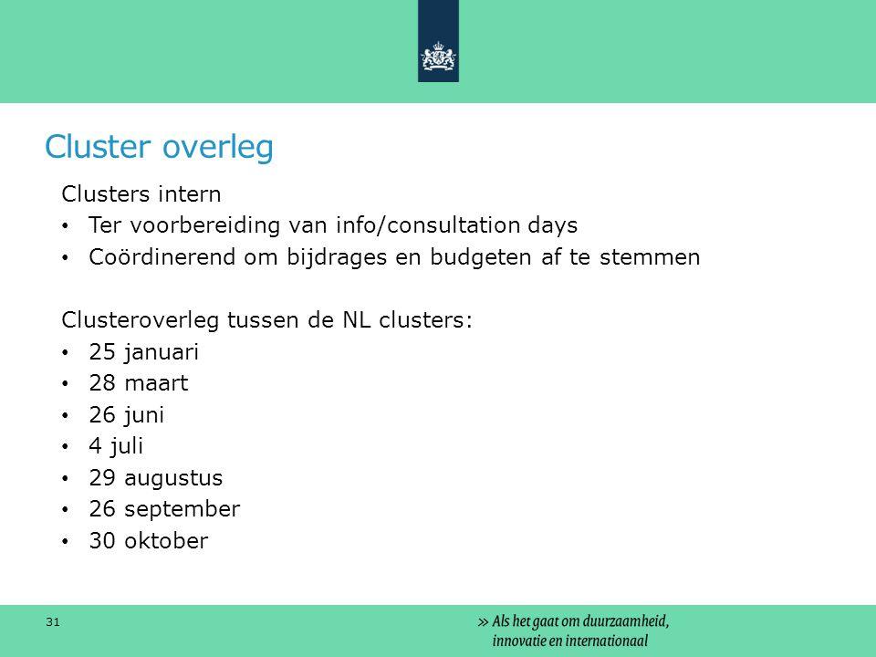 Cluster overleg Clusters intern Ter voorbereiding van info/consultation days Coördinerend om bijdrages en budgeten af te stemmen Clusteroverleg tussen de NL clusters: 25 januari 28 maart 26 juni 4 juli 29 augustus 26 september 30 oktober 31