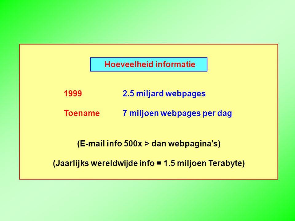 19992.5 miljard webpages Toename7 miljoen webpages per dag Hoeveelheid informatie (E-mail info 500x > dan webpagina s) (Jaarlijks wereldwijde info = 1.5 miljoen Terabyte)