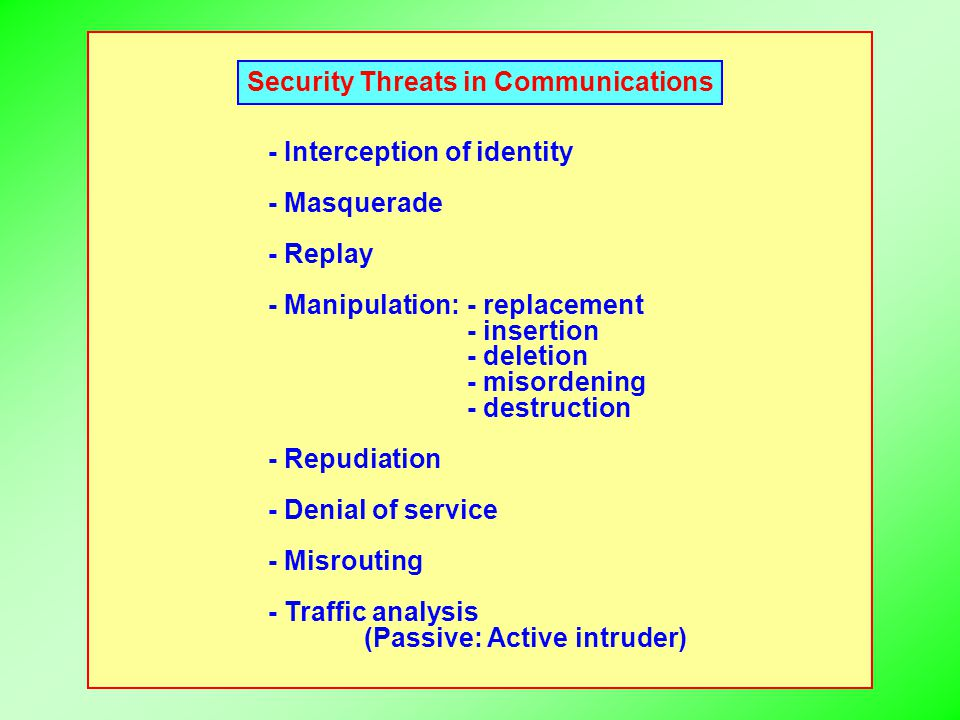 Security Threats in Communications - Interception of identity - Masquerade - Replay - Manipulation: - replacement - insertion - deletion - misordening
