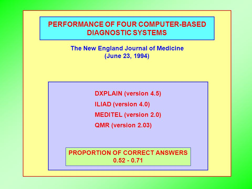DX Plain PERFORMANCE OF FOUR COMPUTER-BASED DIAGNOSTIC SYSTEMS The New England Journal of Medicine (June 23, 1994) DXPLAIN (version 4.5) ILIAD (versio