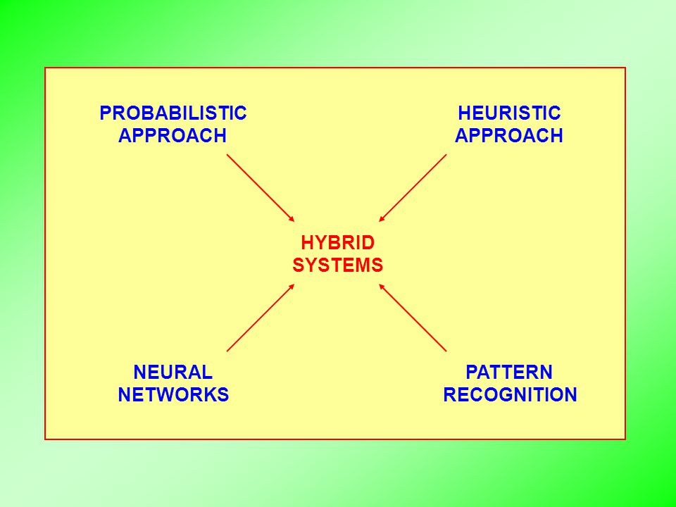 PROBABILISTIC APPROACH HEURISTIC APPROACH NEURAL NETWORKS PATTERN RECOGNITION HYBRID SYSTEMS