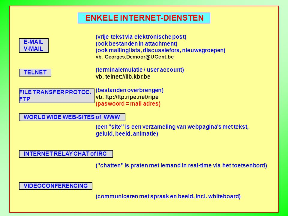 ADRESSERING (1) E-Mail users georges.demoor@UGent.be user at host.domain webmaster@ehtobe.
