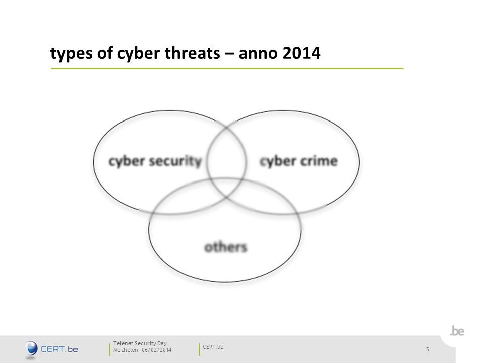 6 Mechelen - 06/02/2014 CERT.be Telenet Security Day 6 almost all cyber security issues lead to cyber crime espionage included reality 2013