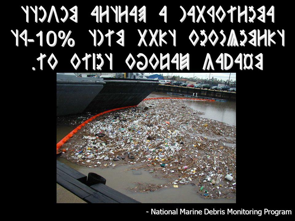 - National Marine Debris Monitoring Program