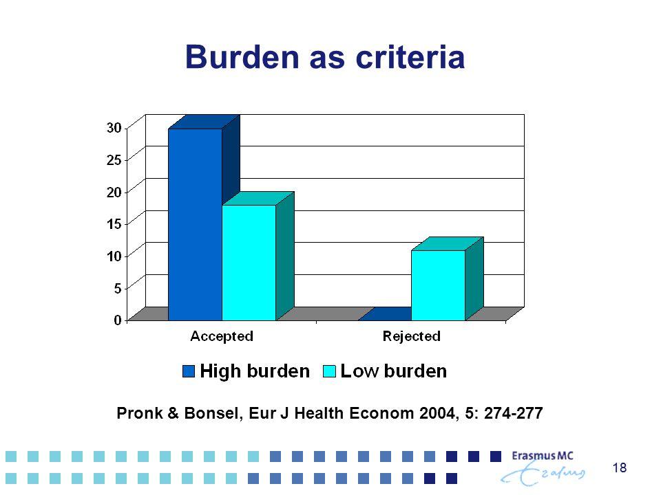 18 Burden as criteria 18 Pronk & Bonsel, Eur J Health Econom 2004, 5: 274-277