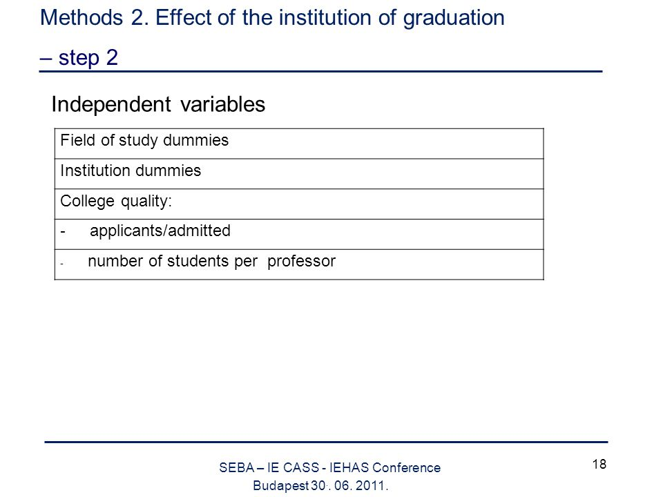 18 SEBA – IE CASS - IEHAS Conference Budapest 30.. 06. 2011. Methods 2. Effect of the institution of graduation – step 2 Field of study dummies Instit