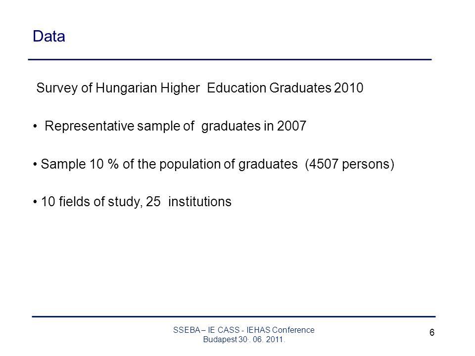 6 Data Survey of Hungarian Higher Education Graduates 2010 Representative sample of graduates in 2007 Sample 10 % of the population of graduates (4507