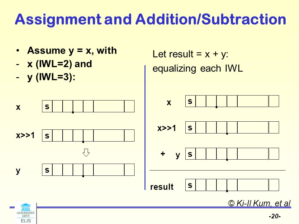 -20- Assignment and Addition/Subtraction Assume y = x, with -x (IWL=2) and -y (IWL=3): s s x x>>1 y s Let result = x + y: equalizing each IWL s s x x>>1 y s s result + © Ki-Il Kum, et al