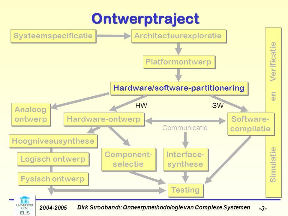 Dirk Stroobandt: Ontwerpmethodologie van Complexe Systemen 2004-2005 -4- Inhoud (deel 1) Inleiding over Ingebedde systemen, System-on-Chip en Platform- gebaseerd ontwerp Systeemspecificatietechnieken Exploratie van de ontwerpruimte –Prestatiematen –De hardware/software-grens Raamwerk voor architectuurexploratie Hoogniveautransformaties Hardware/software-partitionering Exploratietools –Prototypes, emulatie en simulatie