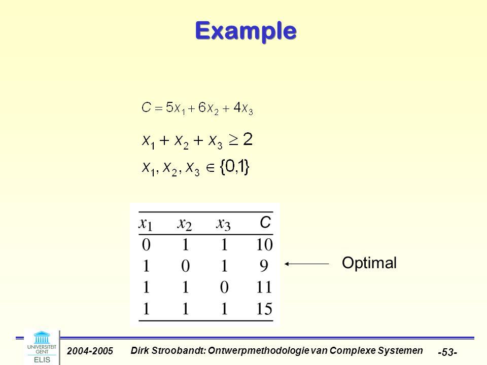 Dirk Stroobandt: Ontwerpmethodologie van Complexe Systemen 2004-2005 -53- Example Optimal C