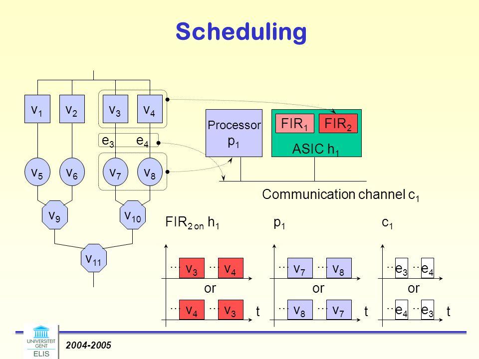 2004-2005 Scheduling Processor p 1 ASIC h 1 FIR 1 FIR 2 v1v1 v2v2 v3v3 v4v4 v9v9 v 10 v 11 v5v5 v6v6 v7v7 v8v8 e3e3 e4e4 t p1p1 v8v8 v7v7 v7v7 v8v8 or...