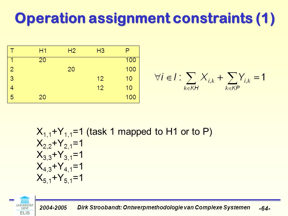 Dirk Stroobandt: Ontwerpmethodologie van Complexe Systemen 2004-2005 -64- Operation assignment constraints (1) TH1H2H3P 120100 220100 31210 41210 520100 X 1,1 +Y 1,1 =1 (task 1 mapped to H1 or to P) X 2,2 +Y 2,1 =1 X 3,3 +Y 3,1 =1 X 4,3 +Y 4,1 =1 X 5,1 +Y 5,1 =1