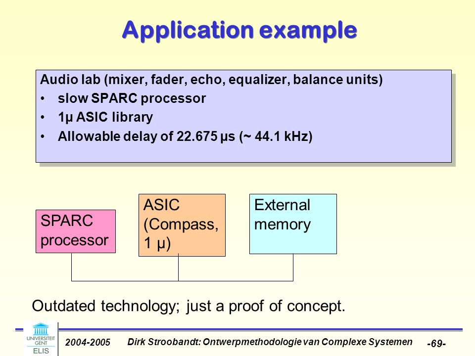 Dirk Stroobandt: Ontwerpmethodologie van Complexe Systemen 2004-2005 -69- Application example Audio lab (mixer, fader, echo, equalizer, balance units) slow SPARC processor 1µ ASIC library Allowable delay of 22.675 µs (~ 44.1 kHz) Audio lab (mixer, fader, echo, equalizer, balance units) slow SPARC processor 1µ ASIC library Allowable delay of 22.675 µs (~ 44.1 kHz) SPARC processor ASIC (Compass, 1 µ) External memory Outdated technology; just a proof of concept.