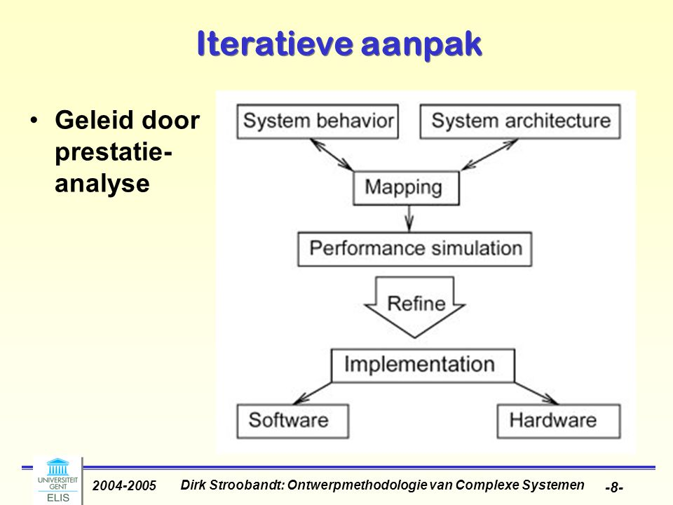 Dirk Stroobandt: Ontwerpmethodologie van Complexe Systemen 2004-2005 -29- Loop fusion, loop fission for(j=0; j<=n; j++) for (j=0; j<=n; j++) p[j]=...