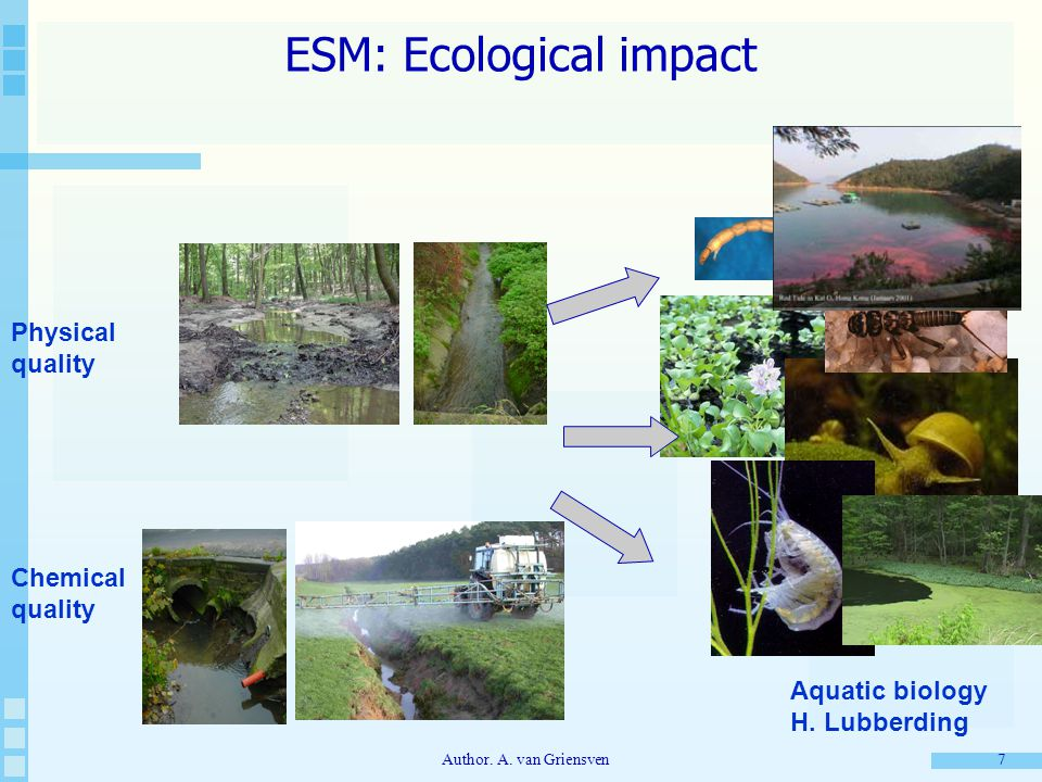 Author. A. van Griensven 7 ESM: Ecological impact Physical quality Chemical quality .