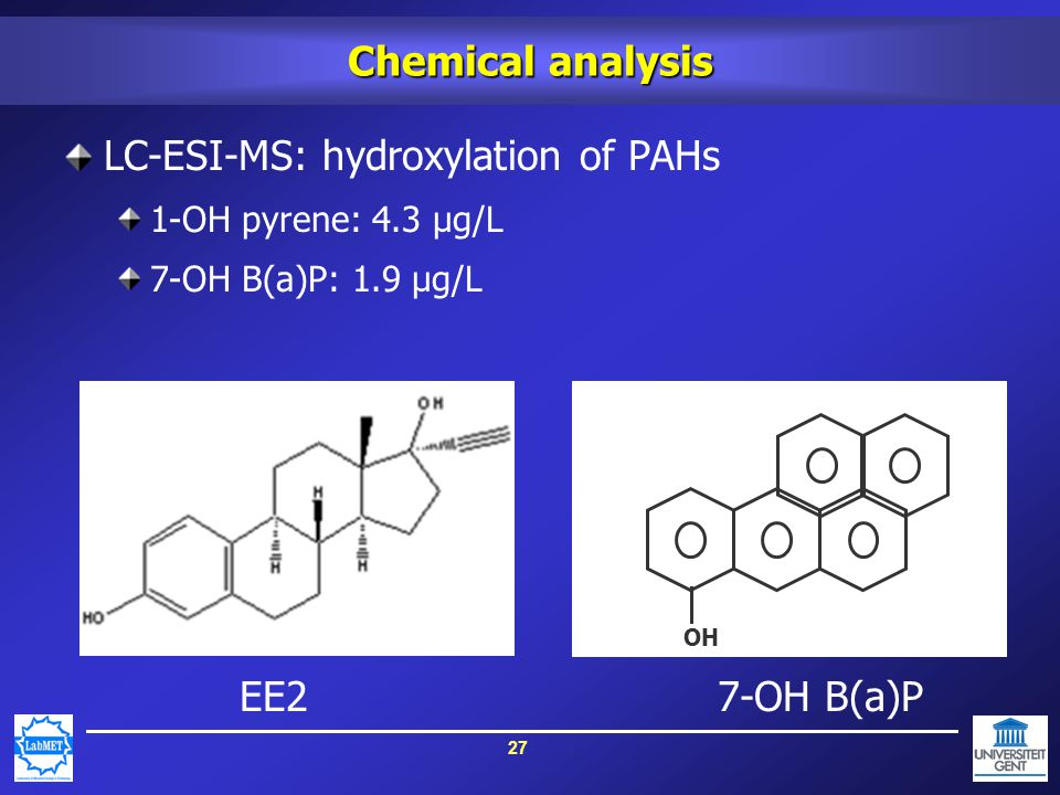 27 Chemical analysis LC-ESI-MS: hydroxylation of PAHs 1-OH pyrene: 4.3 µg/L 7-OH B(a)P: 1.9 µg/L OH EE27-OH B(a)P