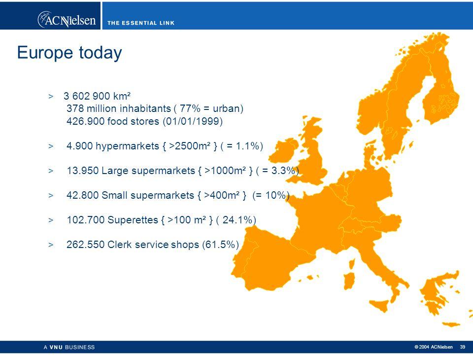 © 2004 ACNielsen 38 European Retailing