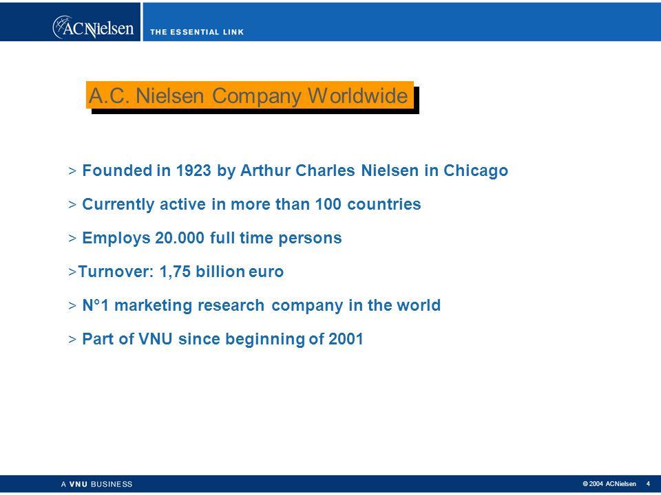 © 2004 ACNielsen 3 Hoe heet de Amerikaanse zakenman die het presteerde om tijdens de Grote Depressie een Food & Drug Index op te bouwen?