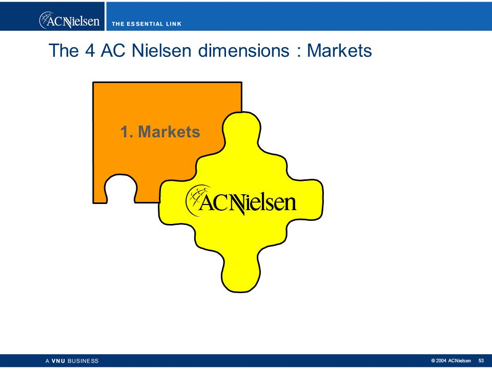 © 2004 ACNielsen 52 Structure of the information AC Nielsen information is always structured around the same four dimensions.