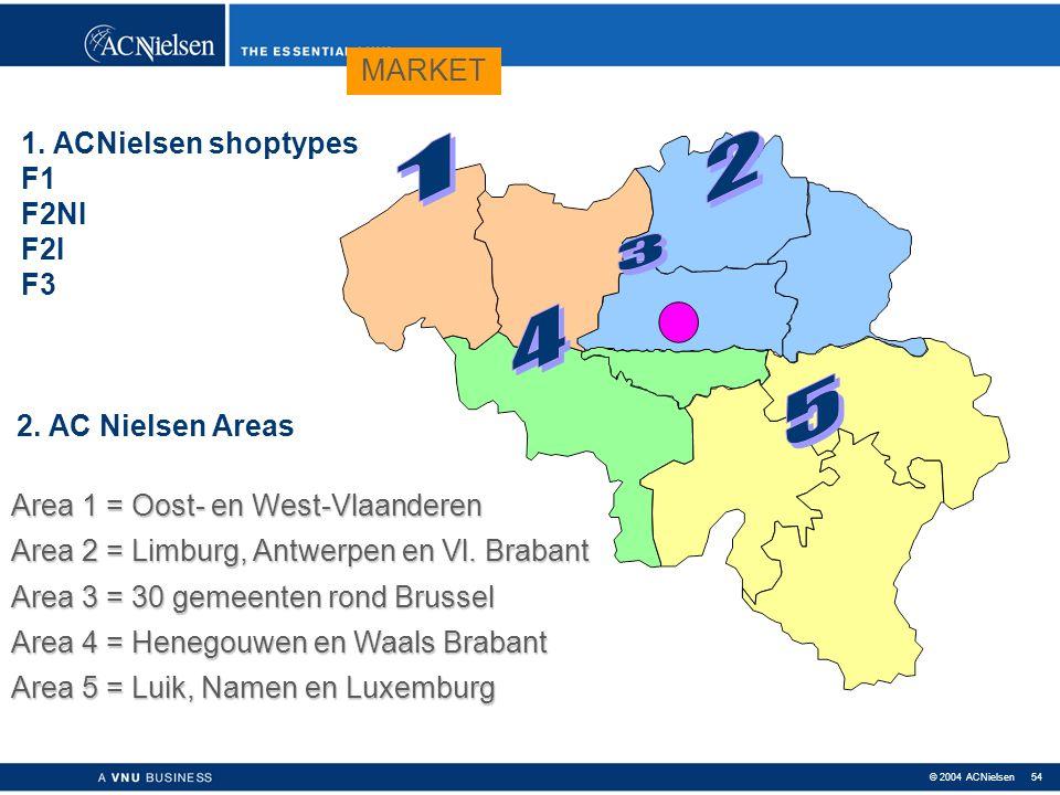 © 2004 ACNielsen 53 The 4 AC Nielsen dimensions : Markets Markets 1. Markets