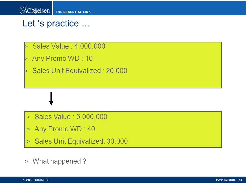 © 2004 ACNielsen 67 Let 's practice... > Sales Value : 2.000.000 > Sales Units Equivalized: 20.000 > Share in Value : 25 % > Share in Units Equivalize