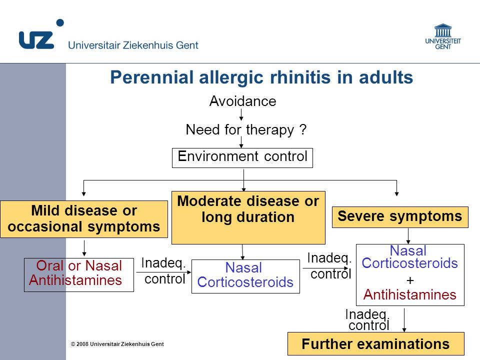 11 © 2008 Universitair Ziekenhuis Gent Perennial allergic rhinitis in adults Inadeq. control Need for therapy ? Avoidance Environment control Moderate