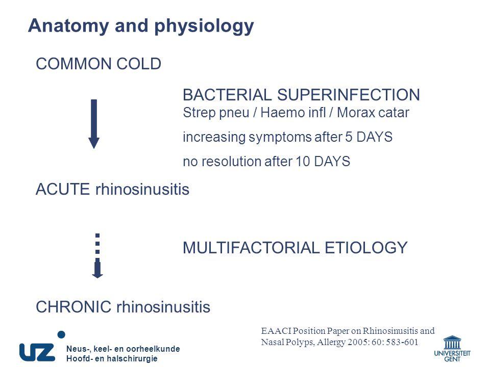 Neus-, keel- en oorheelkunde Hoofd- en halschirurgie Neus-, keel- en oorheelkunde Hoofd- en halschirurgie COMMON COLD BACTERIAL SUPERINFECTION Strep p